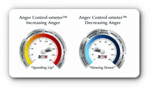 CONTROLOMOTORS 300x177 - Anger Management U: The Trusted Anger Management Resource for Helping Professionals