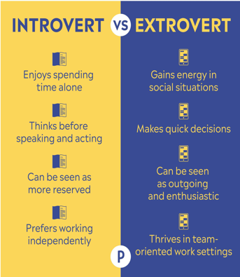 Picture1 - Introverts & Extroverts – Finding Balance
